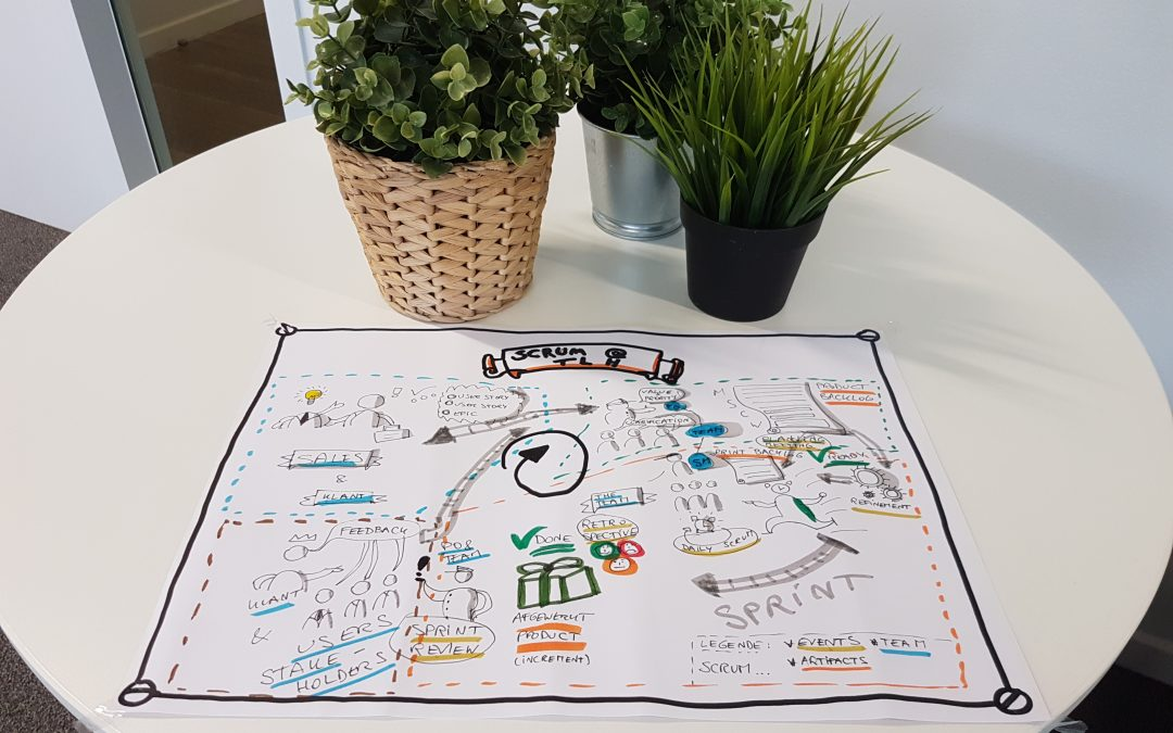 Blog post   Presenting Team Awesome: how we apply the Scrum framework
